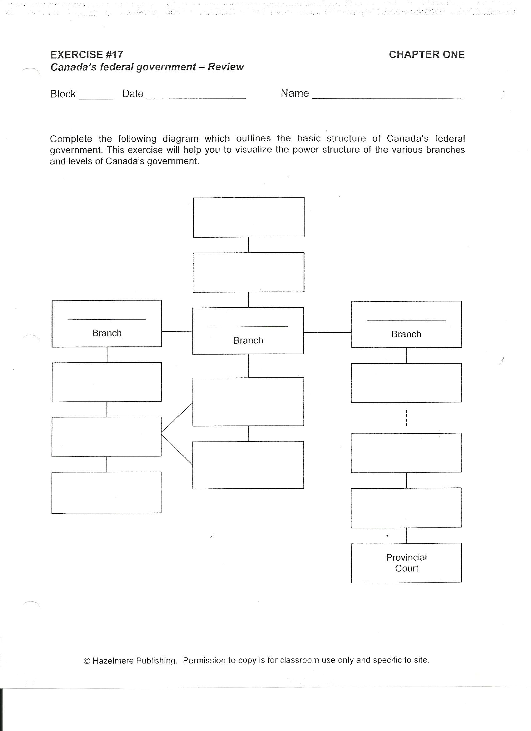 Social Studies 11 Ms Wongs classroom website – Three Branches of Government Worksheet